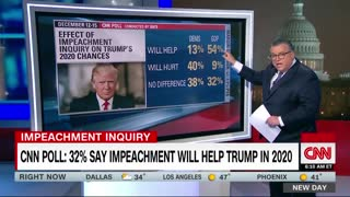 Even CNN Poll Finds Majority Of Americans Oppose Impeachment