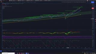 Market Analysis 7/15/2021