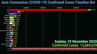Asia covid 19 confirmed cases