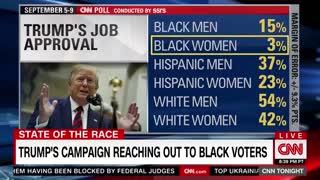 Angela Rye racist take on Trump approval numbers