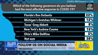 The Last Sip: Which Governor Performed Best During Covid-19?