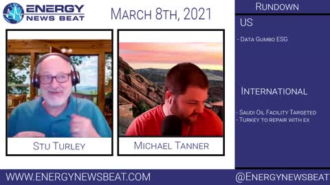The Daily Energy News Beat Markets show 3-8-2021