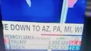 Video showing Trump Votes Switching to Biden in Pennsylvania