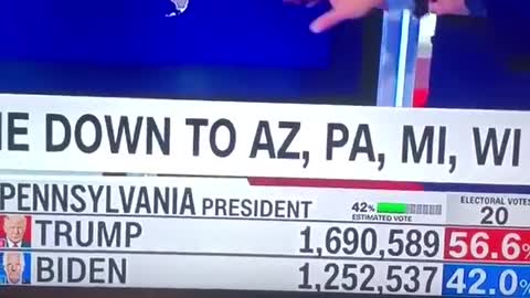 Live on CNN Trumps vote total drops by 19,958 at the EXACT same time Biden gains that many - FRAUD!