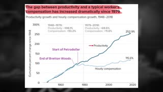 Global Monetary System Is Destroying The Middle Class