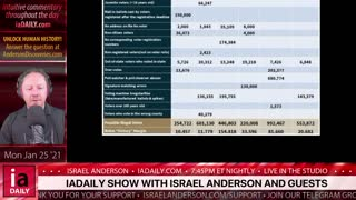 The iaDAILY Show with Israel Anderson - 210125