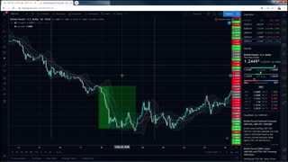 Trading week March 16-23 2020