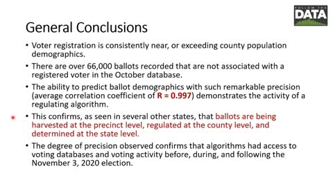 Dr Frank's Preliminary Analysis of Michigan's Election Data