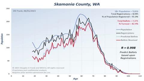 The Registration Key for Washington State