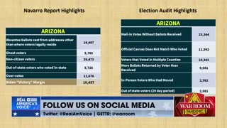 Over 50,000 ILLEGAL Ballots in Maricopa County ALONE!