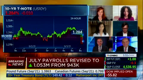 """CNBC's Becky Quick on the August Jobs report: """"A really weak number"""""""