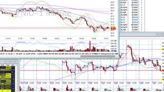 Day Trade Recap - $NIO $BNTX $BB $PLTR