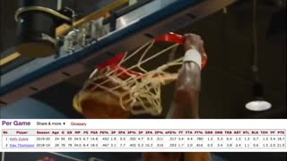 NBA championship prediction