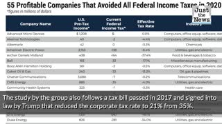 Dozens of big profitable companies paid no federal taxes last year, report