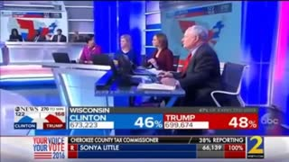 2016 Election Night Coverage- ABC News