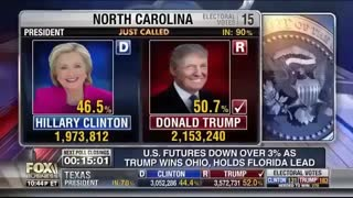 Election 2016 - Fox Business