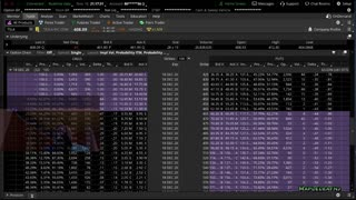 $TSLA Trade Details