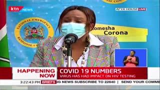 667 patients test positive for coronavirus