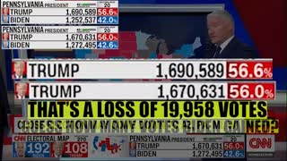 USA 2020 PRESIDENTIAL ELECTION PROOF OF FRAUD
