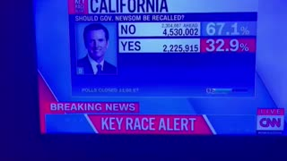 LIVE VOTES DISAPPEAR ON CALIFORNIA RECALL