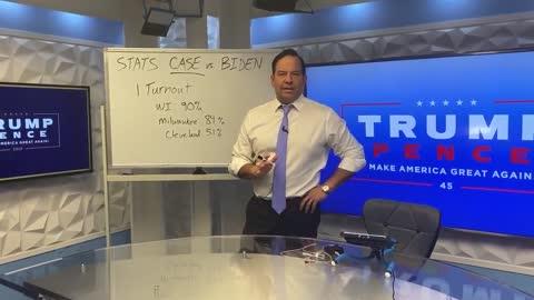 """""""STATS CASE AGAINST A BIDEN WIN"""" - Steve Cortez Explains Statistics"""