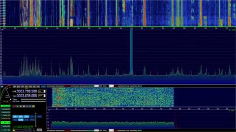 HF Wireless communications on HF Radio Edited