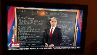 Election Breakdown Recap - OAN
