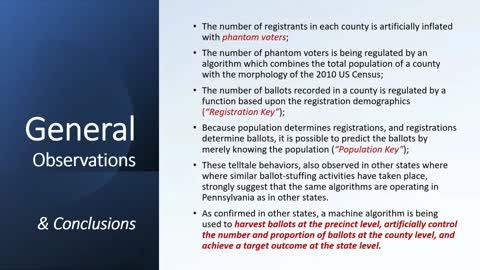 Pennsylvania Voter Demographics