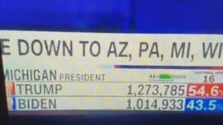 19,958 PA Trump votes switch to Biden on election night.