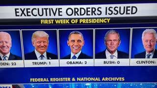 Executive Orders? China Joe says no!!