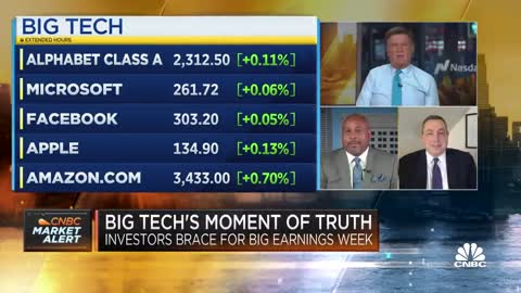 How inflation, capital gains tax hike fears could affect tech stocks