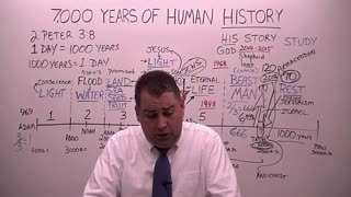 7000 Years of History