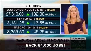 Under President Trump — New Jobs Report Blows Away Expectations