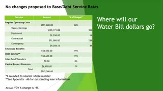 Canisteo Water Budget Video, April 14, 2021