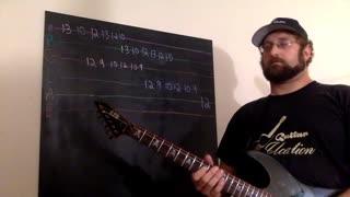 Guitar licks for Shredding on guitar