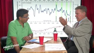 PART 3: Dr. Neil Frank Explains That CO2 IS NOT the Primary Cause of Warming Temperatures