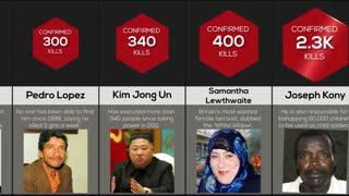 Comparison Most Dangerous People Alive!