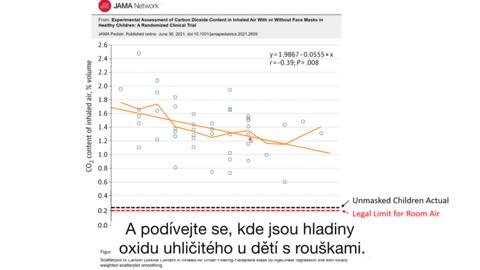 Riziko nošení roušek u dětí - studie v časopise JAMA