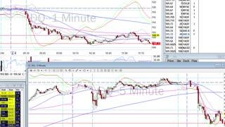 Day Trade Recap - 2.4.21 $NIO $DQ $QCOM