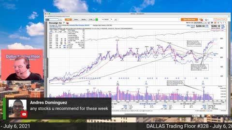 Dallas Trading Floor No 328 - LIVE July 6, 2021