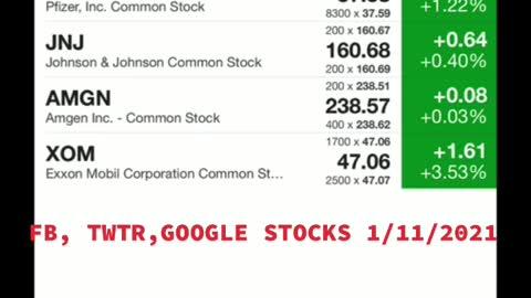 Nazi's Stocks today