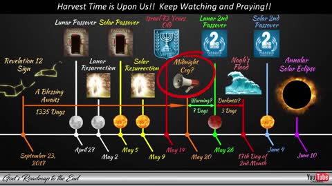 Blessed are those who WAIT for 1335 days! Hidden Message By God's Roadmap YT