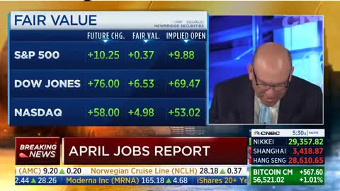 Thought it was a typo - 266,000 jobs were added.