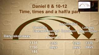 Unsealing of Daniel and Lies of Satan - Sukkot 2020, Part Four