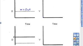 Graphs Comparison Lesson