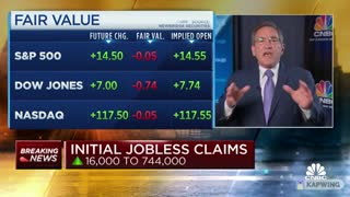 U.S. Weekly Jobless Claims Total 744k