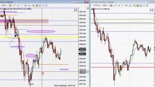 Futures Trading Coach - Trade Live With Sam!