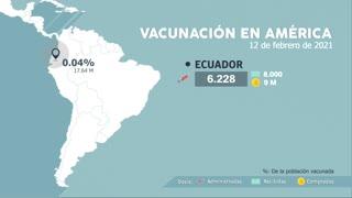 [VIDEO] Vacuna COVID-19: reparto desigual en América