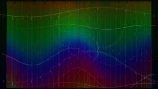 Symphony #5, Op 61 - III. Scherzo