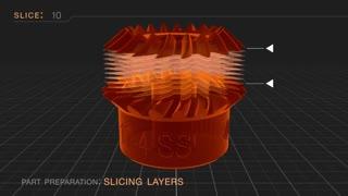 Powder Bed Fusion 3D Printing